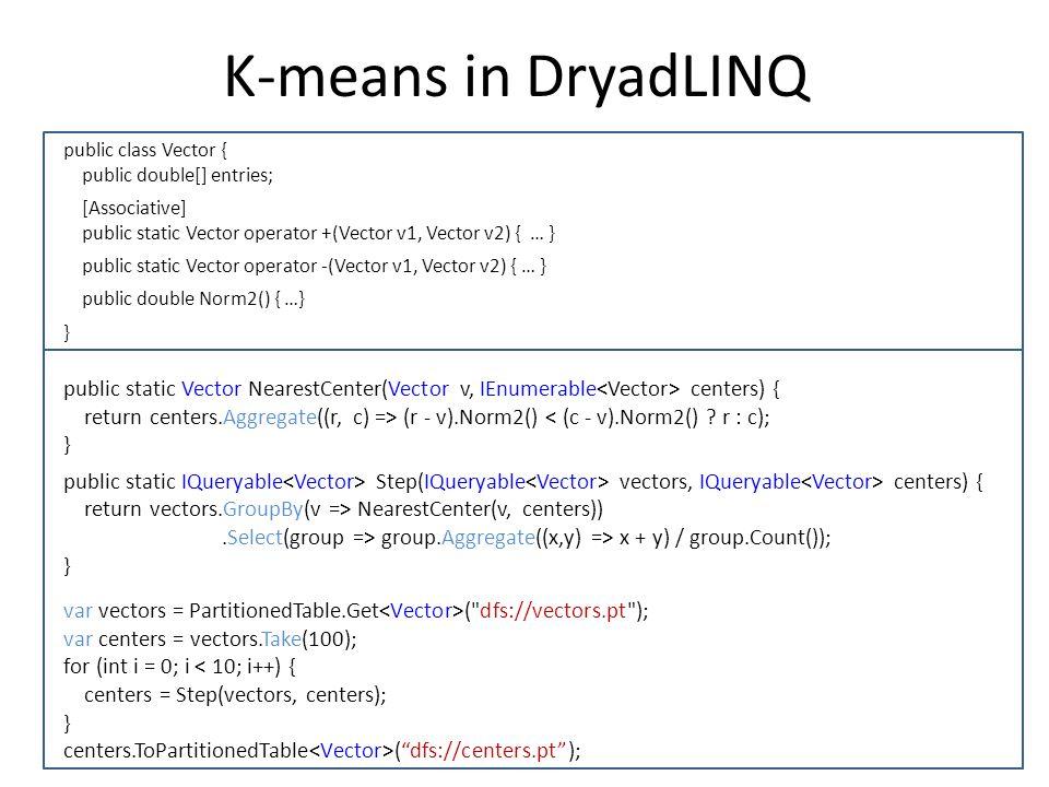 K-means in DryadLINQ public class Vector { public double[] entries; [Associative] public static Vector operator +(Vector v1, Vector v2) { … }